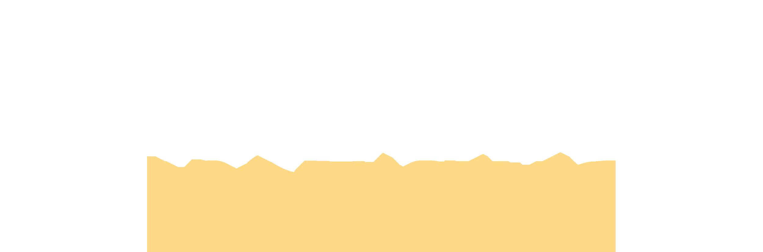 Adacore Techdays La Logo