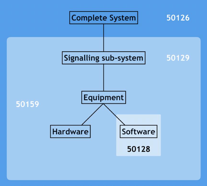 Figure2 1